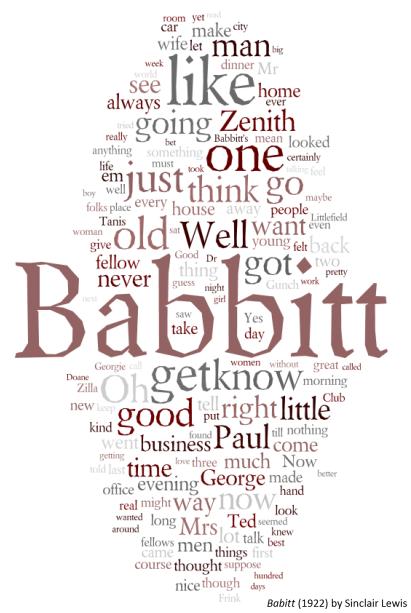 Babbitt Sinclair Lewis Word Cloud