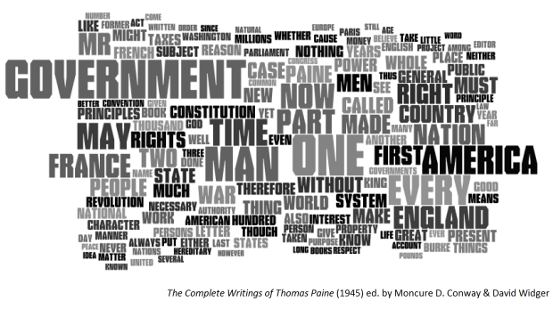 Complete Writings Thomas Paine Word Cloud